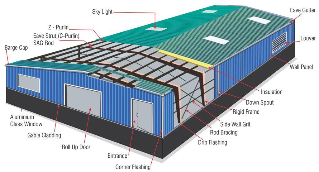 DELTA STEEL PRE ENGINEERED BUILDING